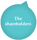 The shareholders